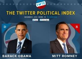 Twitter 'radiografía' a los candidatos: ¿sigues a Obama o a Romney?