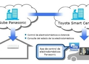 Toyota y Panasonic desarrollan un servicio en la 'nube' que conecta vehículos y electrodomésticos