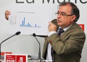 El PSOE llevará a la Fiscalía la denuncia de los médicos de Urgencias de Toledo