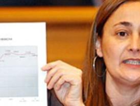 María Luisa Rodríguez da prioridad a la