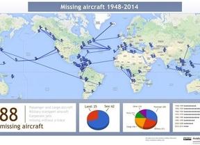 El misterio del avión malasio desaparecido no es el único... al menos otros 88 aviones, incluido uno español, se esfumaron sin dejar rastro