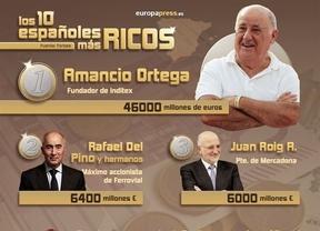 Vea el ranking de los 'riquísimos' de España
