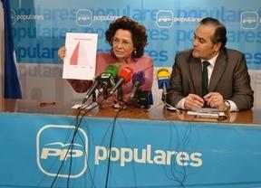 Carmen Riolobos pide el voto al PP para las Europeas acusando al PSOE de