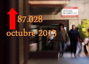 Sube el paro en casi 90.000 personas... pero es el mejor octubre en la crisis