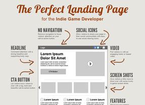 ¿Cómo hacer una landing page de empresa?
