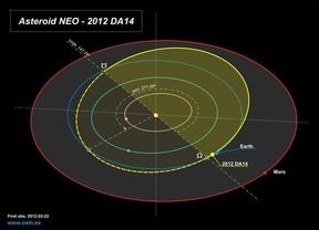 El asteroide 'granadino' 2012DA14 roza la Tierra sin la agresividad del meteorito de los Urales