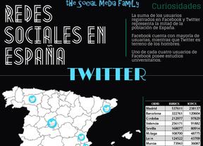 Así es el mapa del uso de redes sociales en España