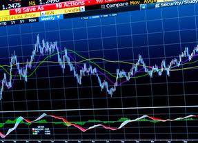 Los factores humanos y psicológicos y su influencia en el precio de las divisas