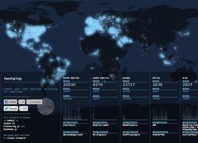 ¿Quiéres ver en tiempo real cuántos tuits se envían en el mundo? Conoce a Tweetping