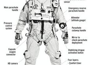 El traje de Baumgartner, toda una proeza de ingeniería textil
