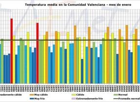 Valencia dice adiós a un enero más seco y cálido de lo habitual