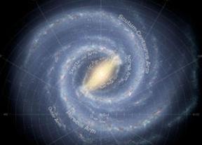 Descubre nuestro universo cercano y sus movimientos a gran detalle y en 3D