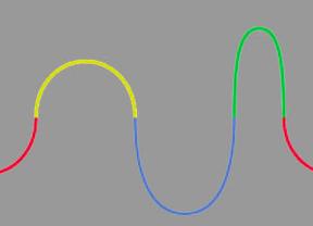 Google, a ritmo de ondas electromagnéticas en honor a Heinrich Rudolf Hertz