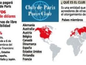 El Club de París elogió la decisión argentina