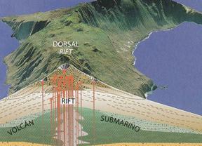 El Hierro se mueve: magma y nuevos sismos en la isla
