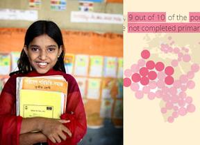 La educación de las niñas, algo más que la asignatura pendiente: una cuestión de vida o muerte