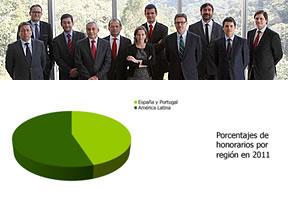 La consultora Llorente & Cuenca creció un 17,5% en 2011 pese a la crisis