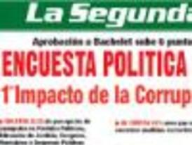Aumenta la percepción de Corrupción en Chile