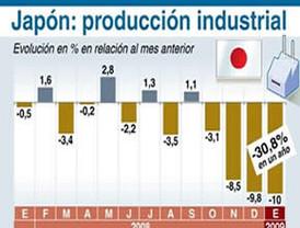 Pierde la Bolsa Mexicana de Valores 0.75%