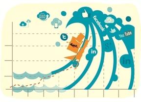 Guía online para conseguir clientes con las redes sociales