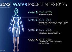 Un millonario ruso planea desarrollar el primer ciborg en 2045