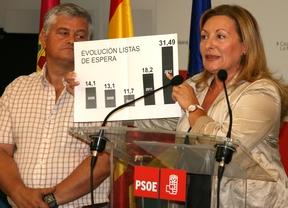 ¿Cuantos pacientes de Guadalajara están siendo trasladados a otros hospitales de Castilla-La Mancha?